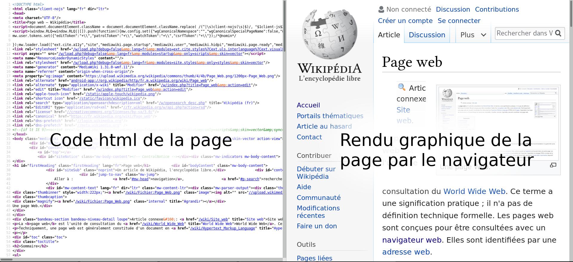 Rendu du html par le navigateur